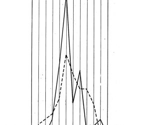 Graph shows peak of cases in February 1915