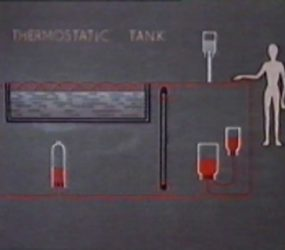 Drawing showing thermostatic tank and how machine works