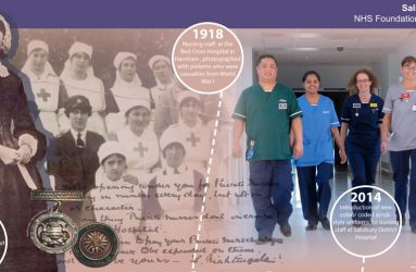 Montage image of Florence Nightingale, WW1 nurses and nurses in 2014