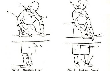 line drawing highlighting needless strain area when ironing, e.g. feet together